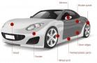 Bảng giá phim bảo vệ sơn ô tô PPF Orafol (Oraguard) T09/2021