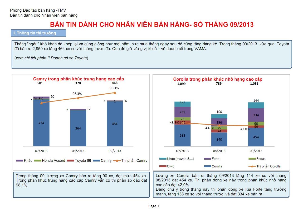 ban-tin-thi-truong-oto-thang-9-2013b