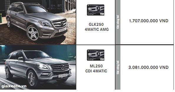 gia-xe-mercedes-GLK250-amg-ml250